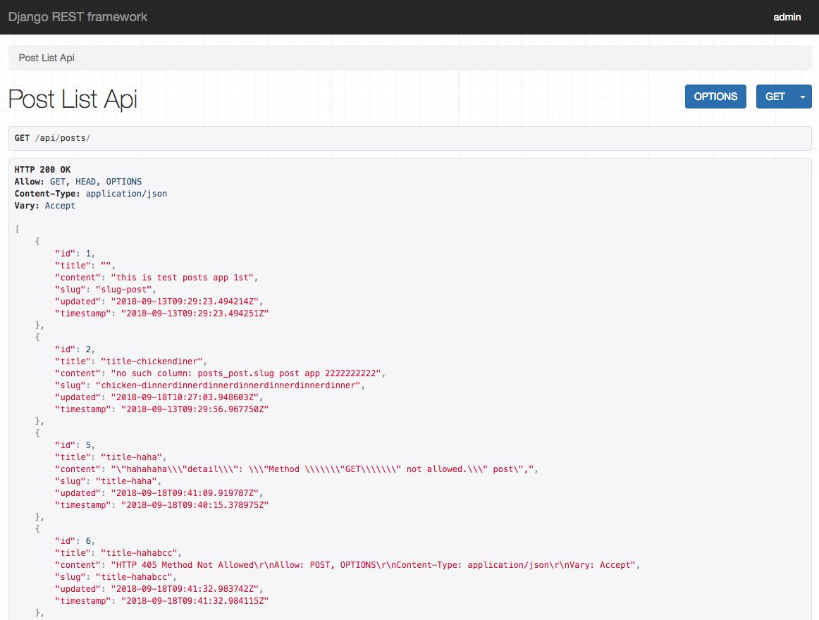 Series Django (P3): Thao tác với post app qua Django rest framework
